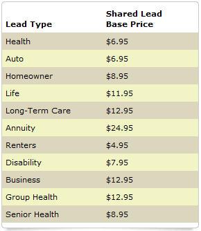 insurance lead