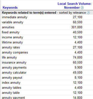 annuity leads search